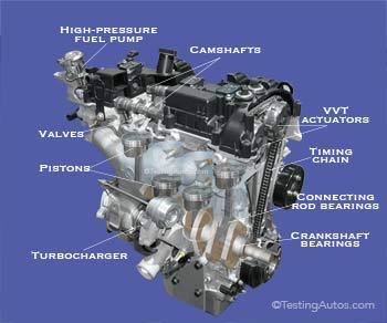 4-cylinder engine inside