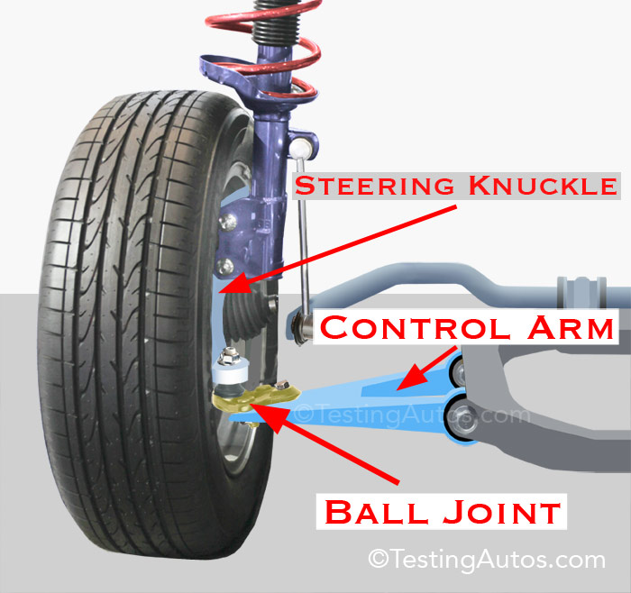 Ball Joint Car >> When Do The Ball Joints Need To Be Replaced