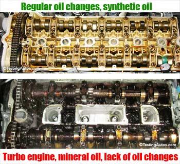 Clean versus sludged up engine