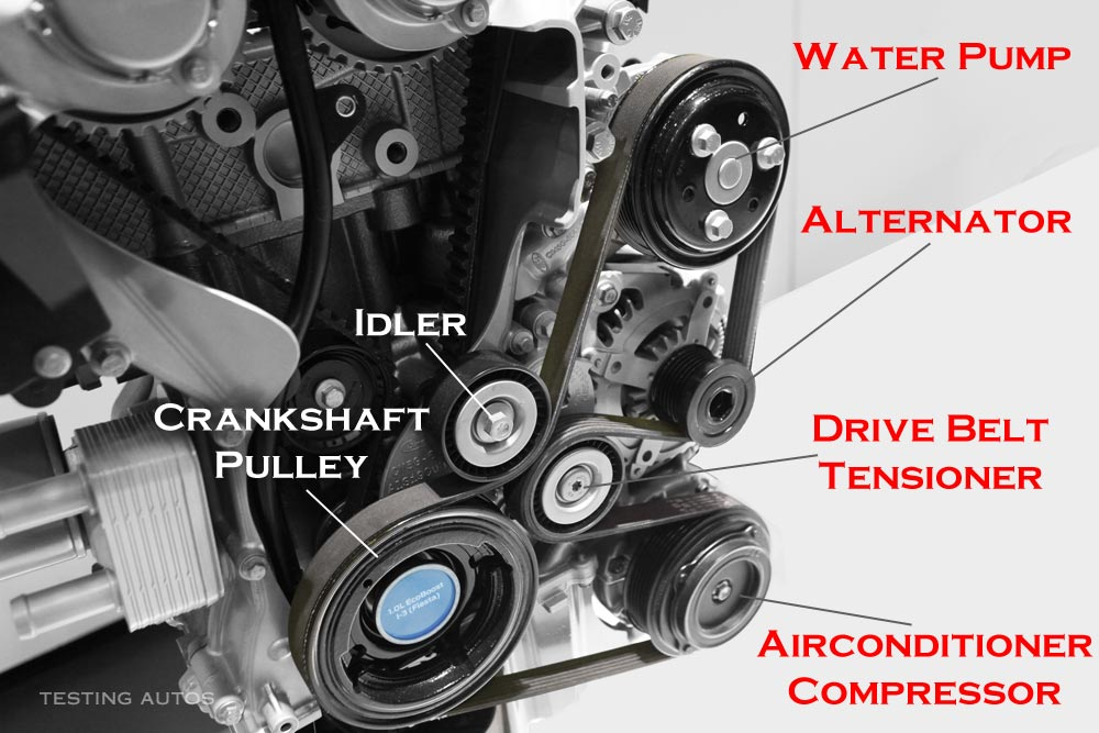 club car brake diagram when a drive belt should be replaced in your car