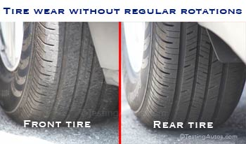 How Often To Rotate Tires >> How Often Rotate Tires Auto Car Reviews 2019 2020