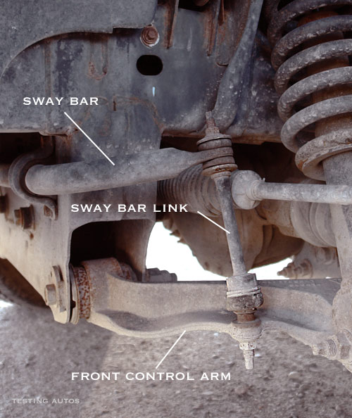 When To Replace Sway Bar Linksrhtestingautos: Sway Bar Link Location At Gmaili.net