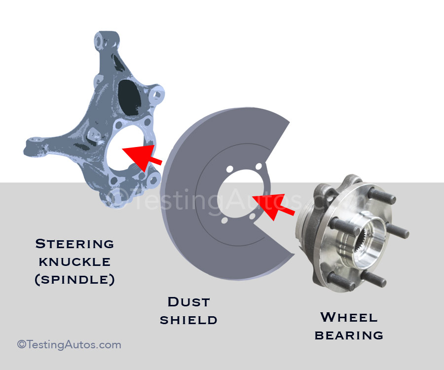 When does a wheel bearing need to be replaced?