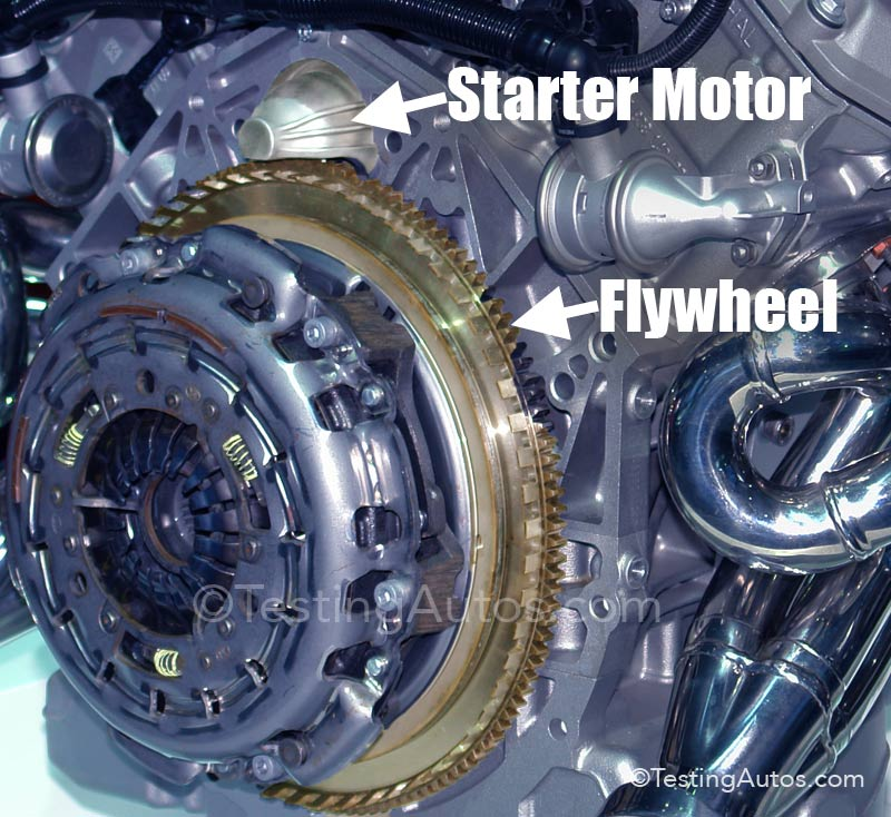 When does a starter motor need to be replaced?